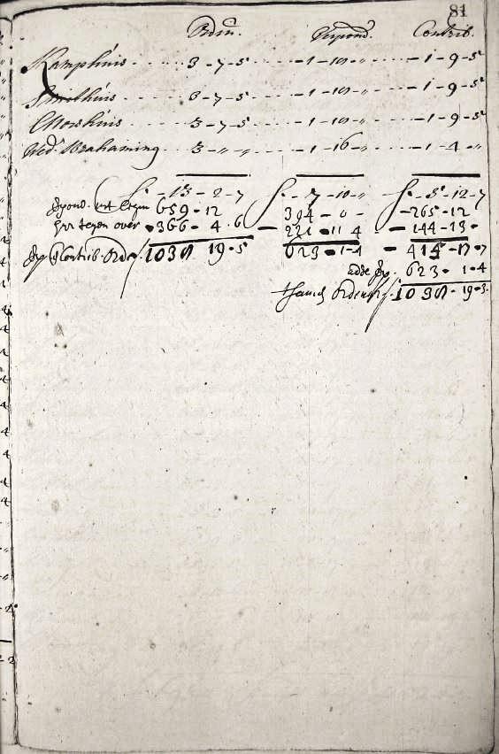 1722 Verponding Agelo (3)