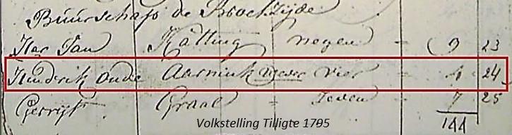 1795 Volkstelling Hendrik Oude Aarnink