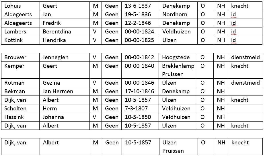 Bevolkingsregister 1861-1880 Brookman Breklenkamp