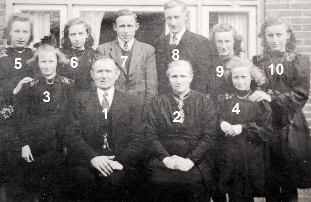 Familie Zwiep-Kuipers op Kip-smid Noord Deurningen