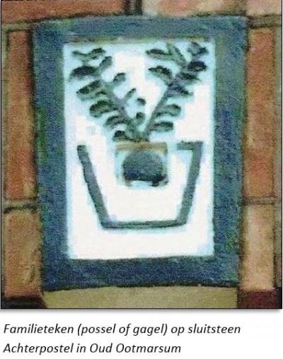 Familieteken (possel of gagel) op sluitsteen Scholten-Aaldert op Achterpostel Oud Ootmarsum
