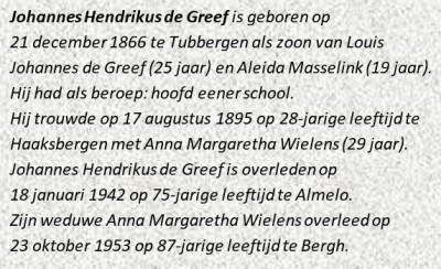 Johannes Hendrikus de Greef hoofd eener school in Oud Ootmarsum