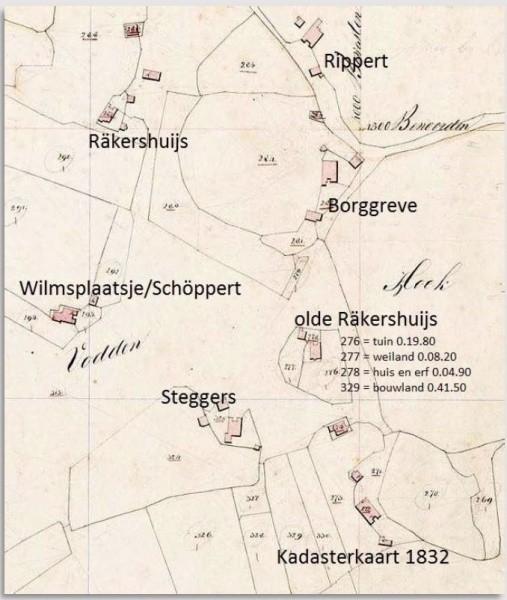 Kadasterkaart 1832 olde Räkershuijs Tilligte