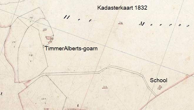 Kadasterkaart 1832 Timmer Alberts-goarn Breklenkamp