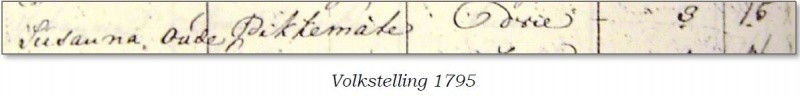 Volkstelling 1795