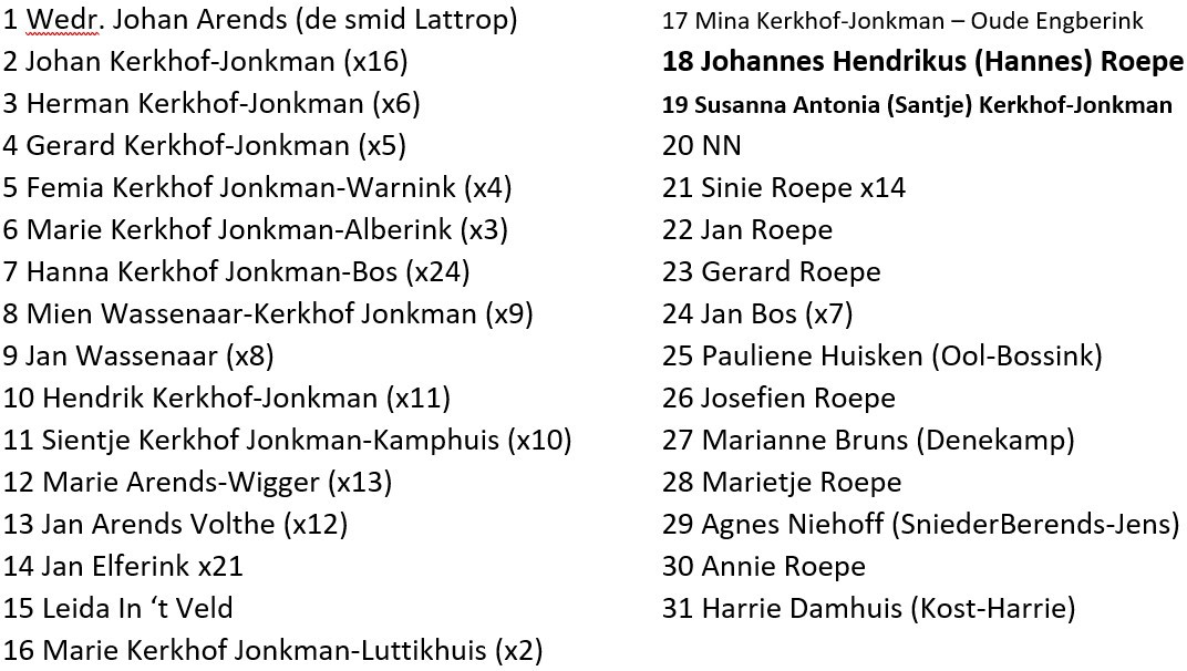Namenlijst 25-Jarig Huwelijk Hannes Roepe-Santje Kerkhof Jonkman (Mössem) Lattrop 18-05-1962