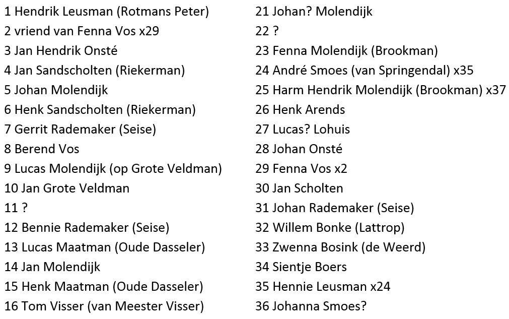 Namenlijst foto reisje Jeugdvereniging Breklenkamp