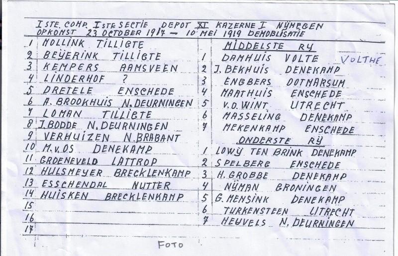 Namenlijst Generaal Krayenhoffkazerne (eerste infanteriekazerne) aan de Groesbeekseweg in Nijmegen ca 1917 (2)