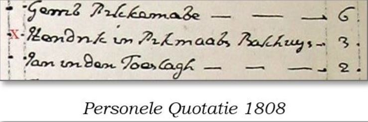Personele Quotatie 1808