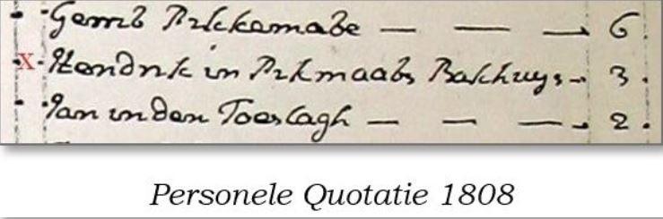 Personele Quotatie 1808