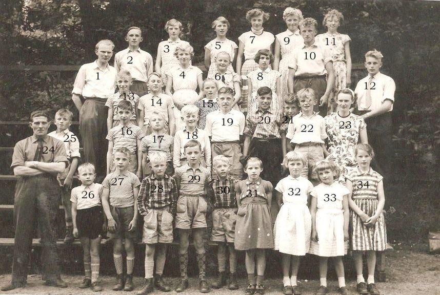 Schoolreisje Breklenkamp 1957
