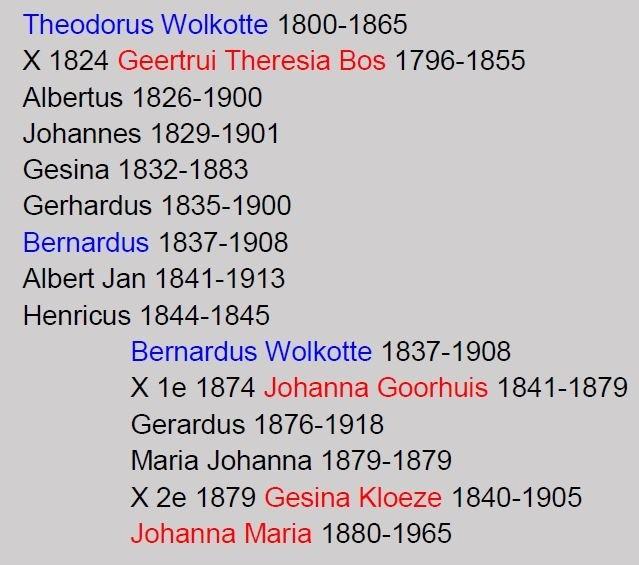 Theodurus Wolkotte